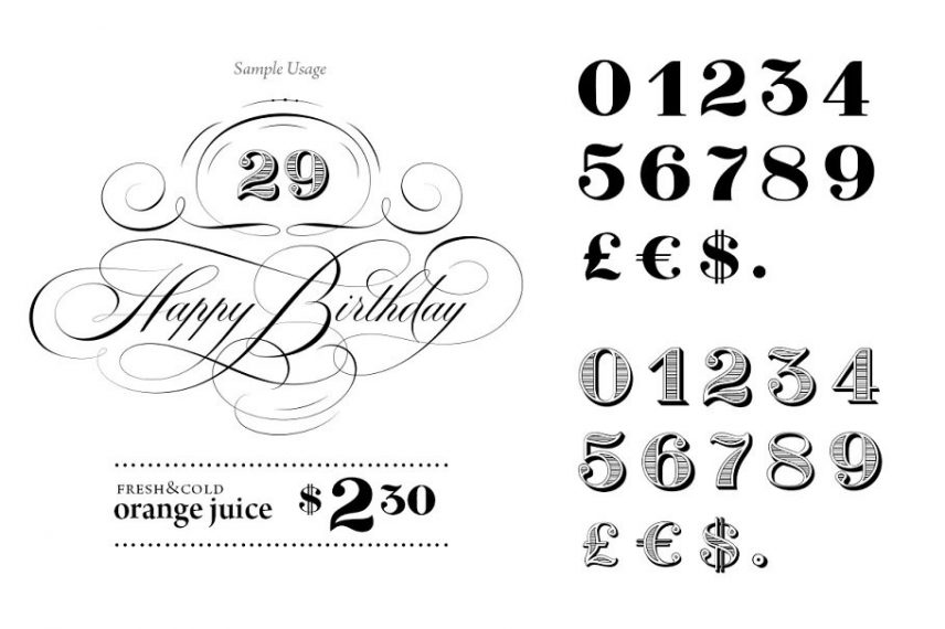 BoldPrice numbers currency font